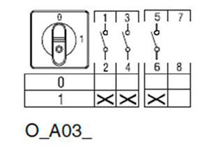 Схема АББ кулачкового переключателя O_A03